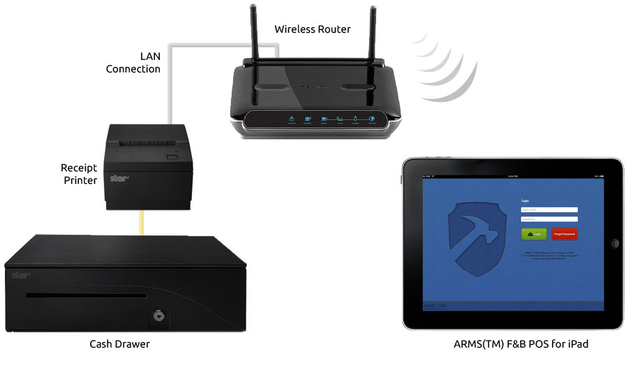 how to hook up a network printer to an ipad The printer must be powered on and connected to the same wi-fi network as the ipad after the printer powers up and chroncom/connect-ipad-wireless-printer.